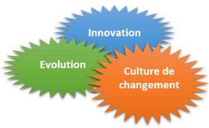 2019 إدارة التغيير في المؤسسة